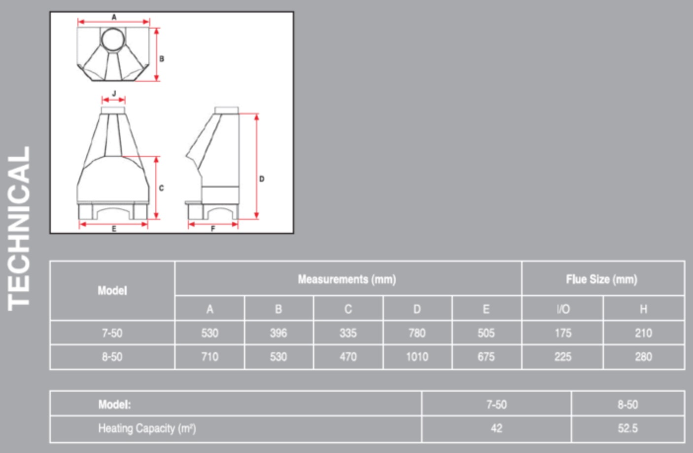 Mynx Fireplace dimensions